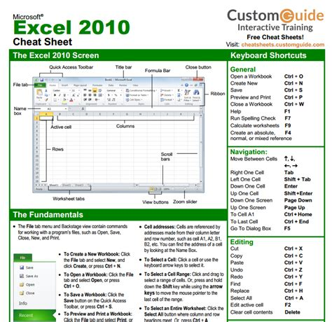 excel 2010 tutorial ebook excel functions cheat sheet 2010 pdf microsoft excel