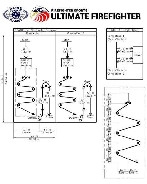 layout ultimate ultimate firefighter wpfgf course layouts