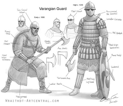 how to a to be a guard 10 things you should about the varangian guard