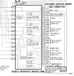 wiring diagram boat wiring wiring diagram exles