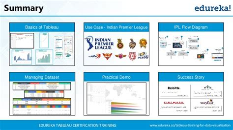 tableau tutorial for beginners ppt tableau dashboard tutorial tableau training for