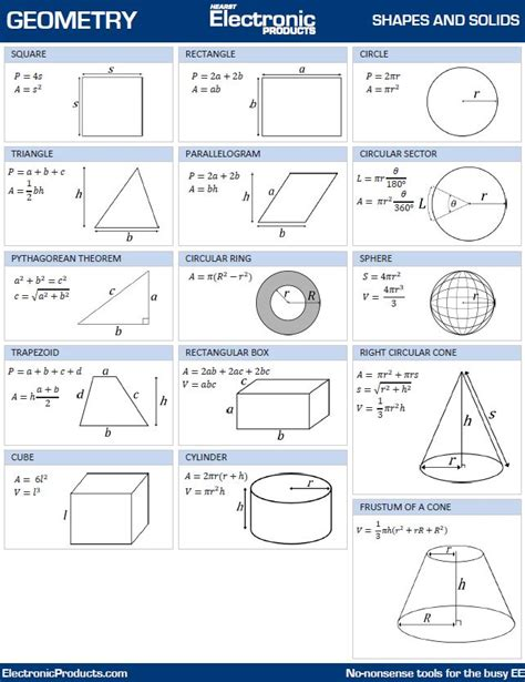 geometric pattern quiz download optimal shape design for elliptic systems