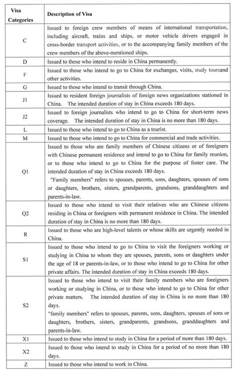 family invitation letter for china visa the best letter 2017