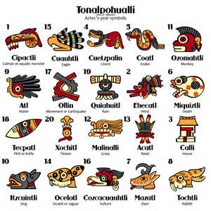 Aztec Word For Jaguar Aztec Calendar Nwsisdmrc
