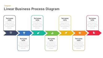 powerpoint process template business process diagram powerpoint slidebazaar