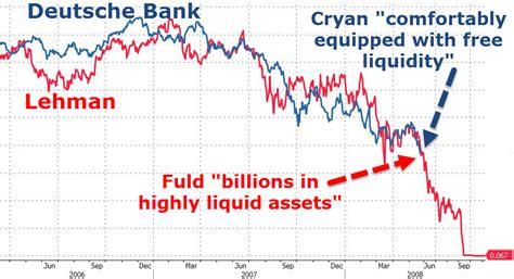 deutsche bank insolvent deutsche bank ag usa nyse db derivatives