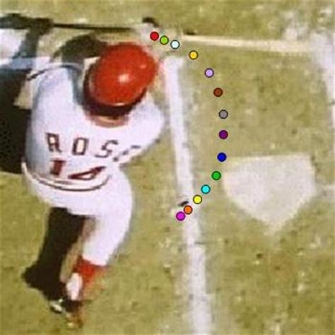 baseball swing path rotational hitting linear hitting the key difference