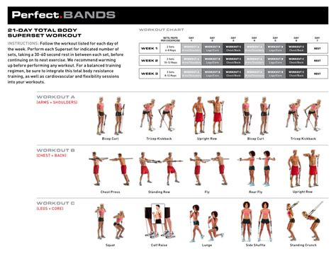 resistance band workouts resistance bands workout chart get it right get it tight resistance band