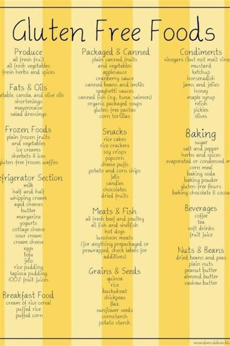 free printable grocery list paleo gluten free foods list by judy mccurley gluten free