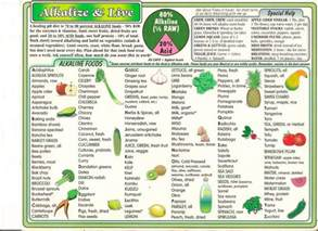 alkaline foods chart health anti aging wellness