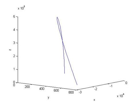 physics rotation changing frame of 3d projectile motion with rotating reference frame