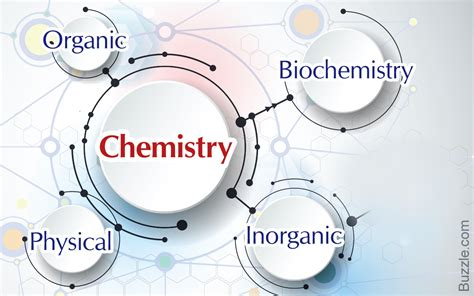 the different branches of chemistry every science nerd
