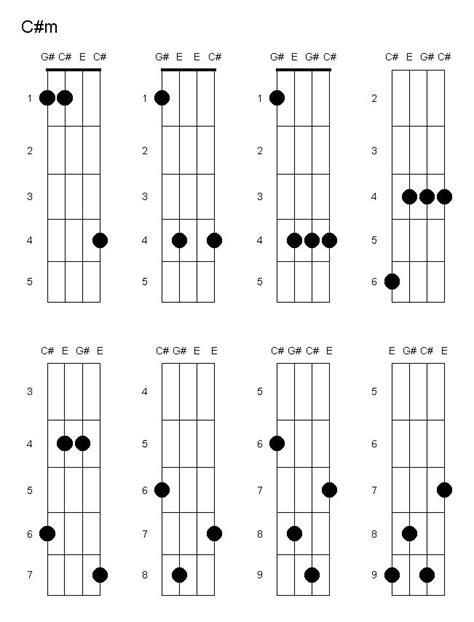 ukulele chord diagrams c m ukulele chord chart uke ukulele