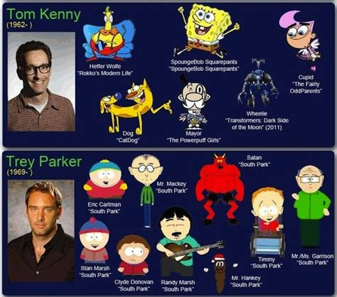 behind the voice actors tom kenny voice actors behind many of your favorite cartoon characters