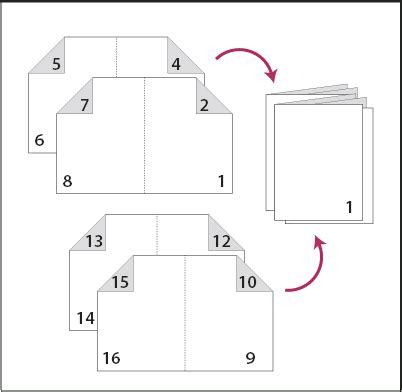 how to print to booklet in indesign book design doovi create printer spreads for booklet printing in adobe indesign