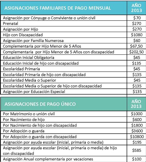 fecha de pago del plan progresar calendario de pagos plan progresar febrero 2016 new
