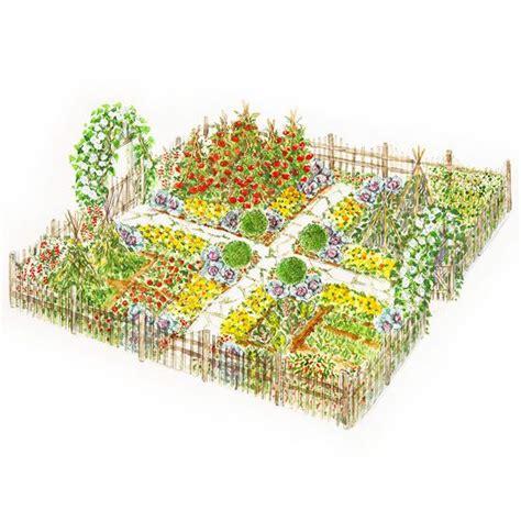 Kitchen Garden Layout Vegetable Garden Plans