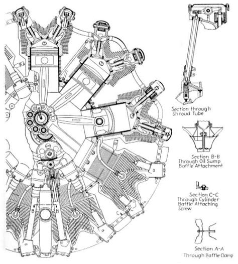 radial engine diagram radial aircraft engine diagram radial free engine image