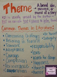 themes in literature anchor chart 154 best images about english language arts on pinterest