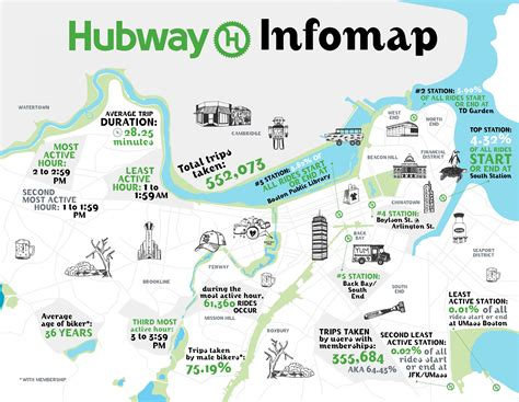 hubway map hubway map map of hubway united states of america