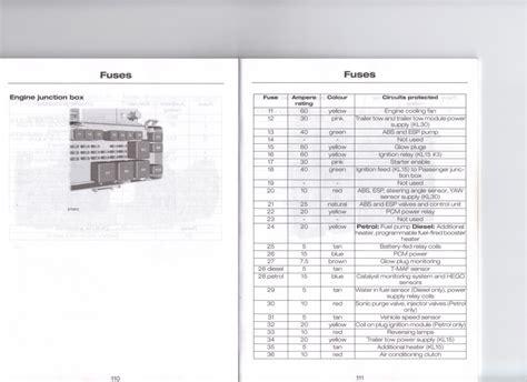 central locking wiring diagram ford transit free