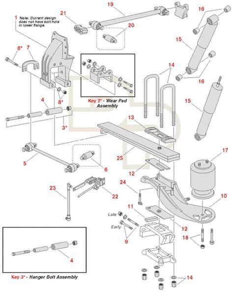 semi truck suspension diagram peterbilt air trac suspension diagram