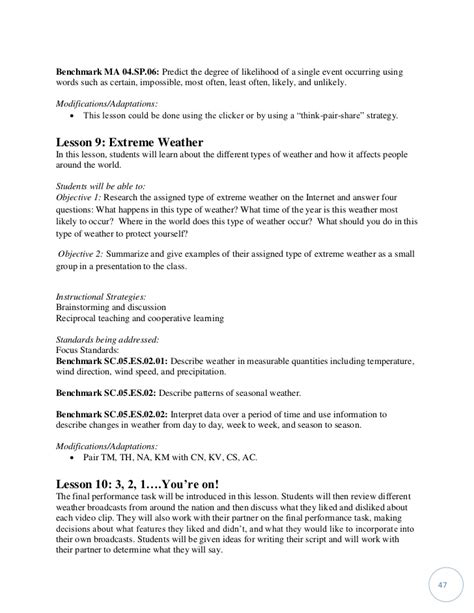 Resume 4th Grade by Friendly Letter Worksheet Set Business Letter Worksheets