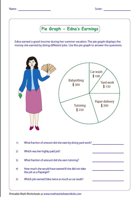Pie Graph Worksheets by Circle Graph Worksheets 6th Grade Switchconf