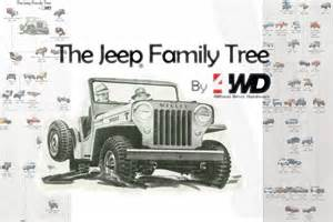 jeep family tree offroaders