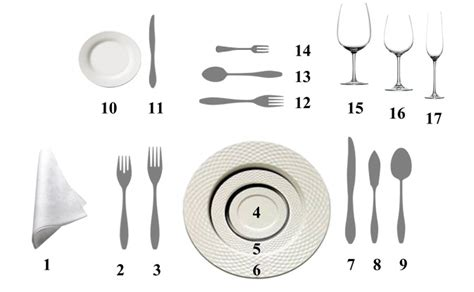 how to set a table how to set the table where to put the fork modern