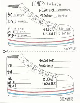 worksheet on the open boat answer key e to ie stem changing spanish shoe verb chart boot verb
