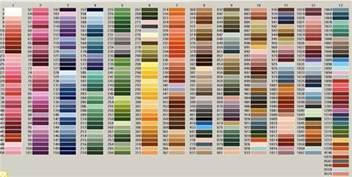 fiber color chart dyeing of fibers