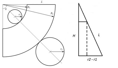 simple pattern development online calculator cone development