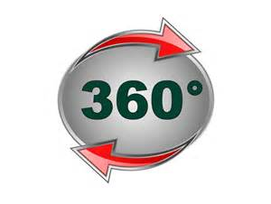 360 176 feedback competences hart consulting