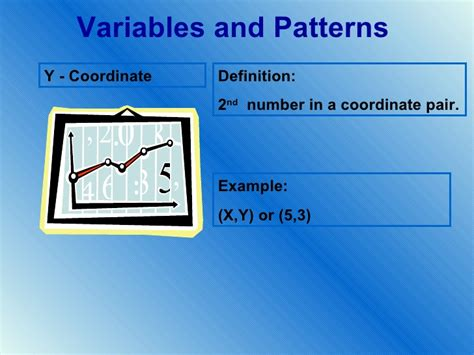 pattern variables exles variables and patterns vocabulary