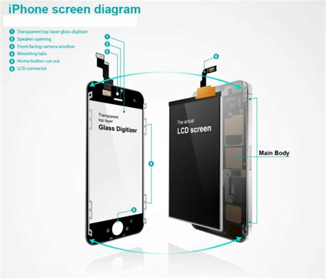 iphone battery layout what is the digitizer on my iphone screen cell phone city