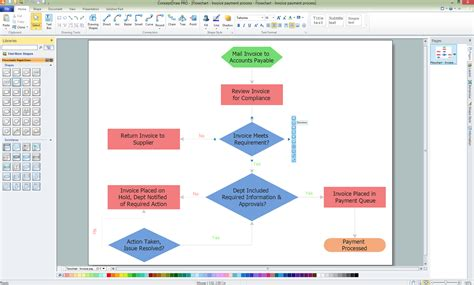 create free flowchart process flow diagram images for mac wiring diagram with