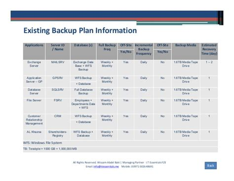Server Backup Plan Tomhewitt Org Backup Plan Template