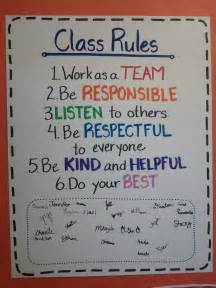 New Home Universal Design Checklist upper grades are awesome day two class rules and time