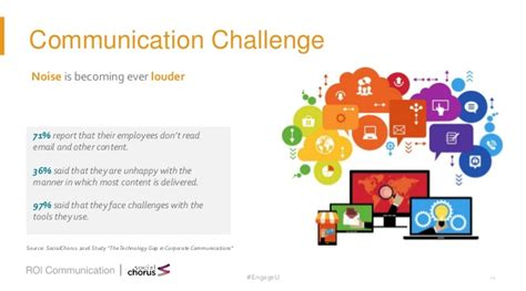 communication challenges state of the communication does your