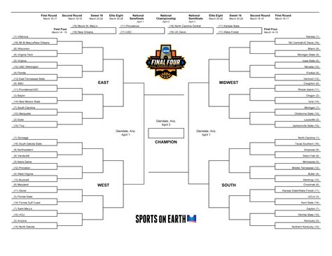 ncaa bracket template empty bracket template 28 images search results for
