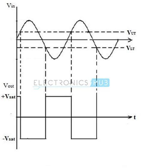 integrator circuit input and output waveform non linear op circuits zero crossing detector