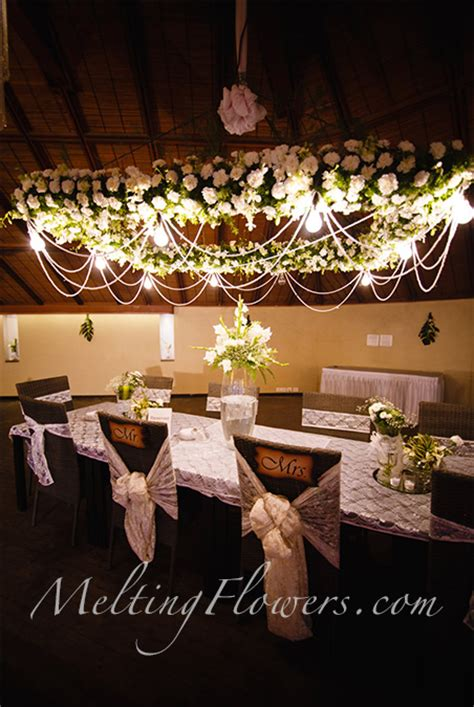 Wedding Anniversary Ideas Bangalore by Indian Wedding Decoration Ideas Inspired Across The World