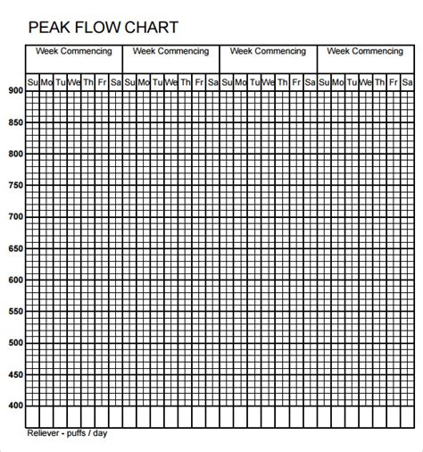 7 Sle Peak Flow Charts Sle Templates Asthma Diary Template