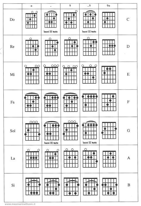 testi e accordi ligabue spartiti accordi per chitarra e pianoforte apaber