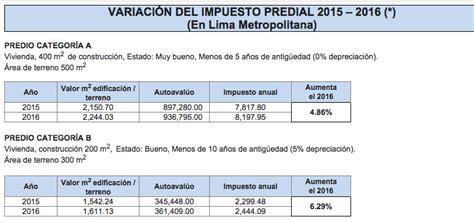 impuesto predial 2016 post el impuesto predial en lima subir 225 5 65 en 2016