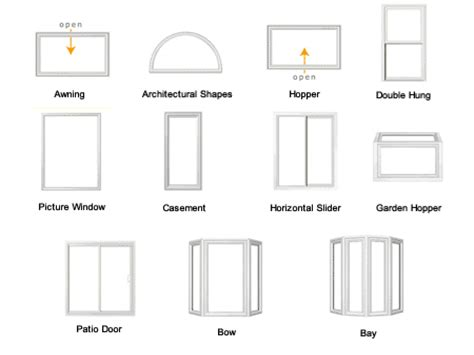 Types Of Windows Designs Replacement Window Types Types Of Residential Windows Architecture Window Styles Mexzhouse