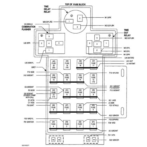 98 neon wiring diagram wiring diagram manual