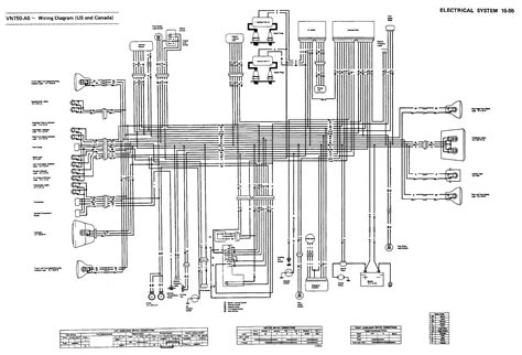 kawasaki vn 750 wiring diagram wiring diagram