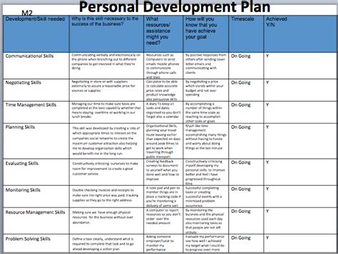 Business And Personal Development personal development plan drasticdraper